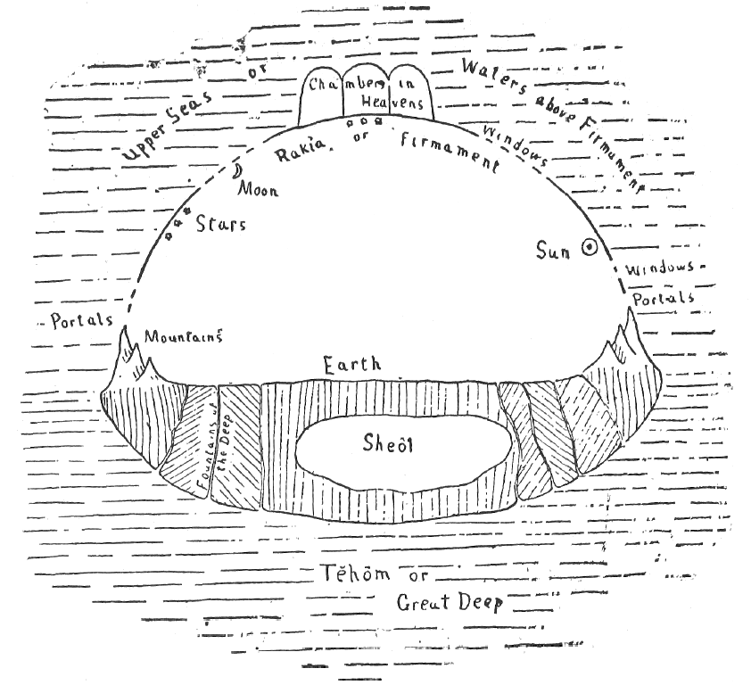 Early_Hebrew_Conception_of_the_Universe