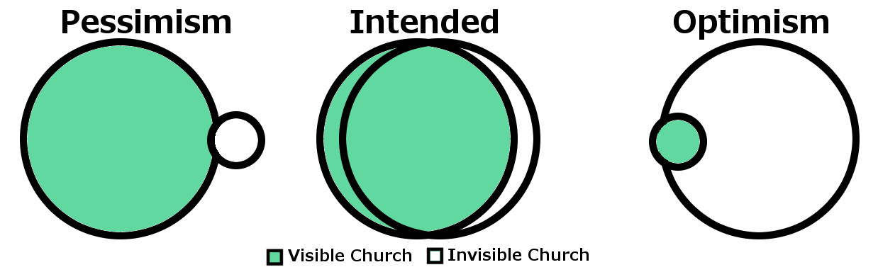 invisible-visible-church